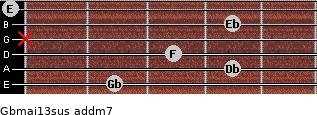 Gbmaj13sus add(m7) guitar chord