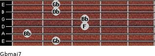 Gbmaj7 for guitar on frets 2, 1, 3, 3, 2, 2