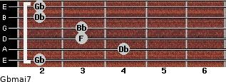 Gbmaj7 for guitar on frets 2, 4, 3, 3, 2, 2