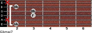 Gbmaj7 for guitar on frets 2, x, 3, 3, 2, x