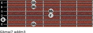 Gbmaj7 add(m3) guitar chord