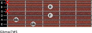 Gbmaj7#5 for guitar on frets 2, 1, 3, x, 3, x