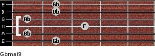 Gbmaj9 for guitar on frets 2, 1, 3, 1, 2, 2