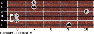 Gbmaj9/11/13sus/C# for guitar on frets 9, 6, 6, 10, 7, 7