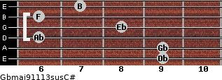 Gbmaj9/11/13sus/C# for guitar on frets 9, 9, 6, 8, 6, 7