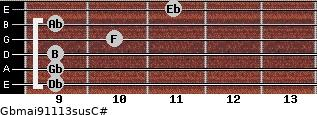 Gbmaj9/11/13sus/C# for guitar on frets 9, 9, 9, 10, 9, 11