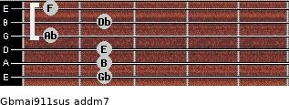 Gbmaj9/11sus add(m7) guitar chord