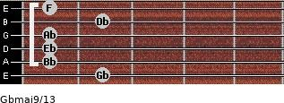 Gbmaj9/13 for guitar on frets 2, 1, 1, 1, 2, 1