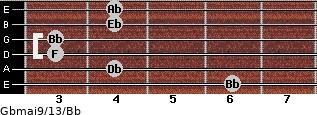 Gbmaj9/13/Bb for guitar on frets 6, 4, 3, 3, 4, 4