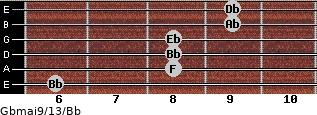 Gbmaj9/13/Bb for guitar on frets 6, 8, 8, 8, 9, 9