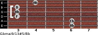 Gbmaj9/13#5/Bb for guitar on frets 6, 6, 3, 3, 3, 4