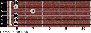 Gbmaj9/13#5/Bb for guitar on frets 6, 6, 6, 7, 6, 6