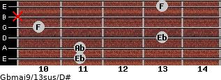 Gbmaj9/13sus/D# for guitar on frets 11, 11, 13, 10, x, 13