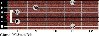 Gbmaj9/13sus/D# for guitar on frets 11, 8, x, 8, 9, 11