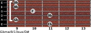 Gbmaj9/13sus/D# for guitar on frets 11, 9, 11, 10, 9, 9