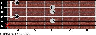 Gbmaj9/13sus/D# for guitar on frets x, 6, 4, 6, 6, 4