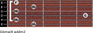 Gbmaj9 add(m2) guitar chord