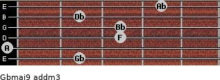Gbmaj9 add(m3) guitar chord