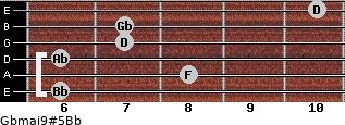 Gbmaj9#5/Bb for guitar on frets 6, 8, 6, 7, 7, 10