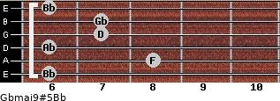 Gbmaj9#5/Bb for guitar on frets 6, 8, 6, 7, 7, 6
