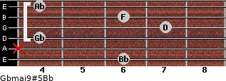 Gbmaj9#5/Bb for guitar on frets 6, x, 4, 7, 6, 4