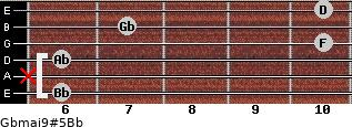 Gbmaj9#5/Bb for guitar on frets 6, x, 6, 10, 7, 10
