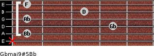 Gbmaj9#5/Bb for guitar on frets x, 1, 4, 1, 3, 1