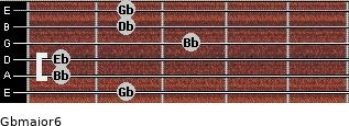 Gbmajor6 for guitar on frets 2, 1, 1, 3, 2, 2