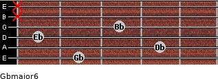 Gbmajor6 for guitar on frets 2, 4, 1, 3, x, x