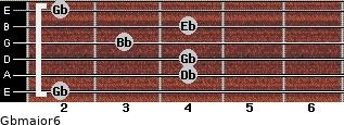 Gbmajor6 for guitar on frets 2, 4, 4, 3, 4, 2