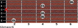 Gbmajor6 for guitar on frets 2, 4, 4, x, 4, 6