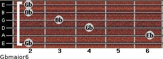 Gbmajor6 for guitar on frets 2, 6, 4, 3, 2, 2