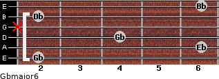 Gbmajor6 for guitar on frets 2, 6, 4, x, 2, 6