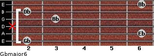 Gbmajor6 for guitar on frets 2, 6, x, 3, 2, 6
