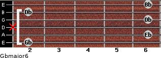 Gbmajor6 for guitar on frets 2, 6, x, 6, 2, 6