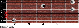Gbmajor6 for guitar on frets 2, x, x, 6, 4, 6