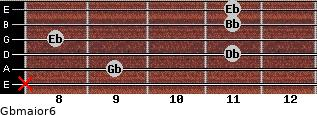 Gbmajor6 for guitar on frets x, 9, 11, 8, 11, 11
