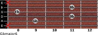 Gbmajor6 for guitar on frets x, 9, 11, 8, 11, x