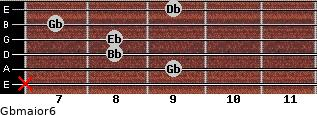 Gbmajor6 for guitar on frets x, 9, 8, 8, 7, 9