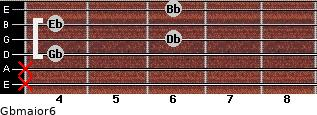 Gbmajor6 for guitar on frets x, x, 4, 6, 4, 6