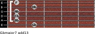 Gbmajor7(add13) for guitar on frets 2, 1, 1, 1, 2, 1