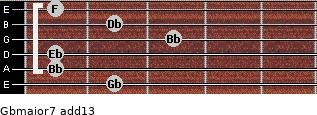Gbmajor7(add13) for guitar on frets 2, 1, 1, 3, 2, 1