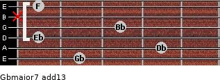 Gbmajor7(add13) for guitar on frets 2, 4, 1, 3, x, 1