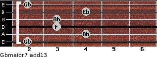 Gbmajor7(add13) for guitar on frets 2, 4, 3, 3, 4, 2