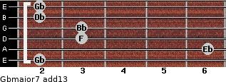 Gbmajor7(add13) for guitar on frets 2, 6, 3, 3, 2, 2