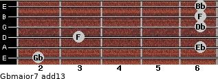 Gbmajor7(add13) for guitar on frets 2, 6, 3, 6, 6, 6