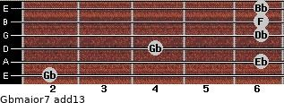 Gbmajor7(add13) for guitar on frets 2, 6, 4, 6, 6, 6