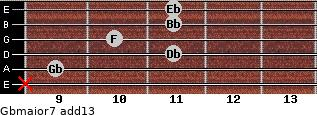 Gbmajor7(add13) for guitar on frets x, 9, 11, 10, 11, 11