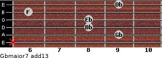 Gbmajor7(add13) for guitar on frets x, 9, 8, 8, 6, 9