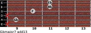 Gbmajor7(add13) for guitar on frets x, 9, x, 10, 11, 11